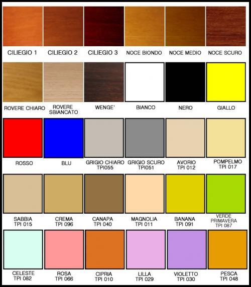 copritermosifoni tabella colori
